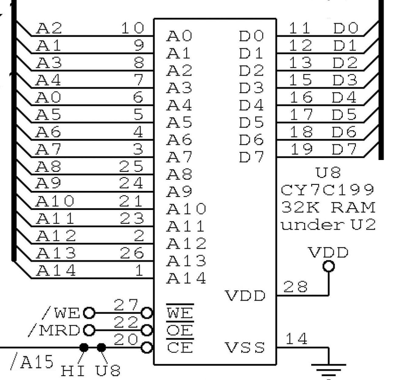 1802 M/S Card, U8 narrow ROM tests