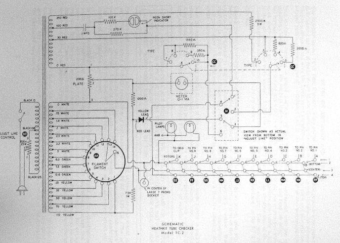 Heath TC-2 Vacuum Tube Checker on hose tester, inverter tester, corevalve compression tester, air filter tester, line tester, block tester, backflow tester, vacuum tester, cable tester, lamp tester, fuse tester, electronic ignition tester,